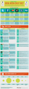 Social Media Cheat-sheet
